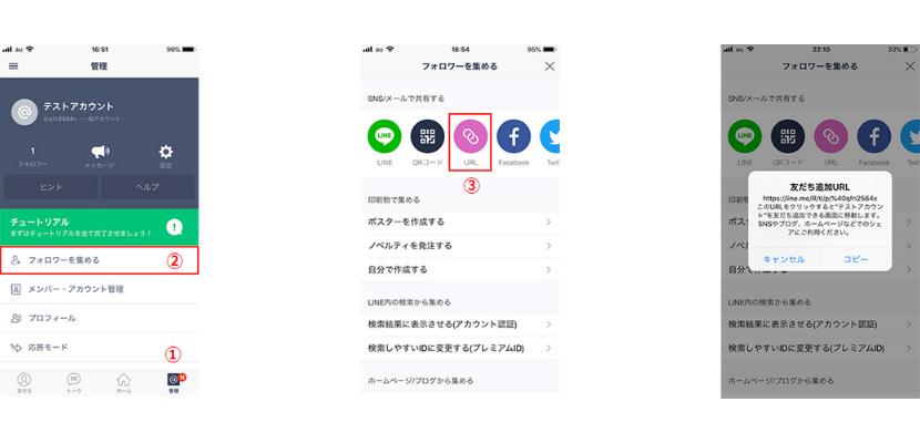 URLからLINE@に招待する方法イメージ