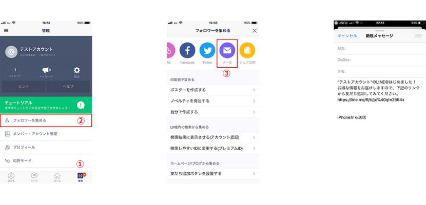 メールからLINE@に招待する方法イメージ