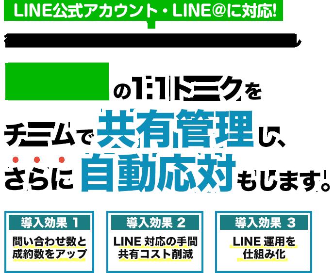 LINE@1:1トークをチームで共有管理し、さらに自動応対もします。